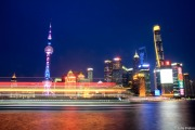 Sunset in Shanghai